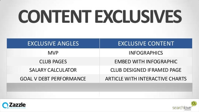 CONTENT EXCLUSIVES EXCLUSIVE ANGLES  EXCLUSIVE CONTENT  MVP  INFOGRAPHICS  CLUB PAGES  EMBED WITH INFOGRAPHIC  SALARY CALC...
