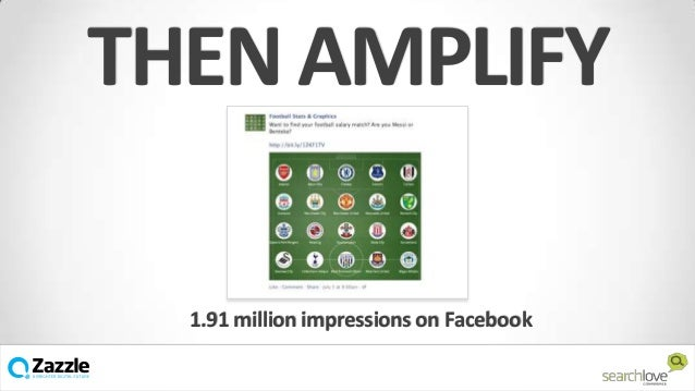 THEN AMPLIFY 1.91 million impressions on Facebook v