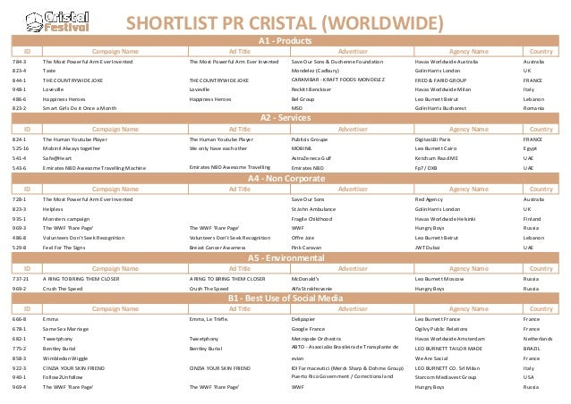 SHORTLIST PR CRISTAL (WORLDWIDE) A1 - Products ID  Campaign Name  784-3  The Most Powerful Arm Ever Invented  823-4 948-1 ...