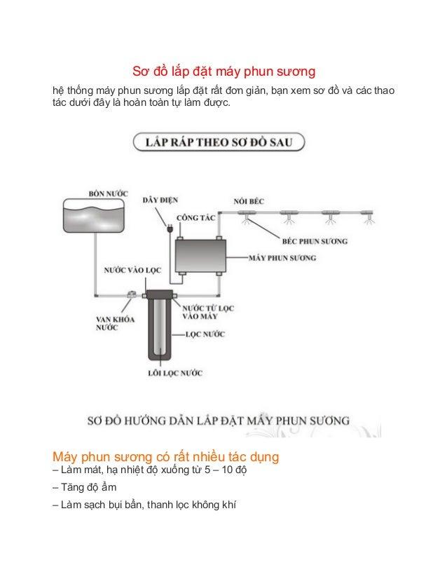 Sơ đồ lắp đăăt máy phun sương hêă thống máy phun sương lắp đăăt rất đơn giản, bạn xem sơ đồ và các thao tác d...