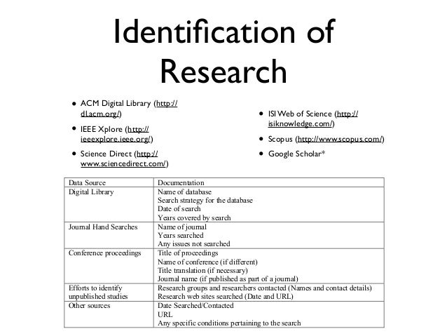 literature review websites