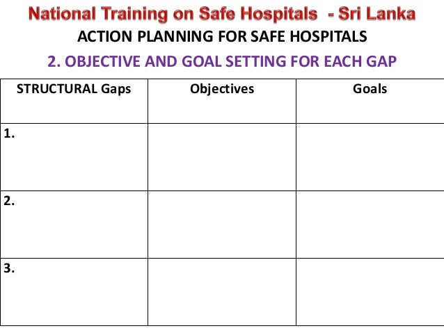 training module for sri lanka And technical training needs of the region must be met objective the sri lankan -german training institute (slgti) seeks to conduct  this module has.