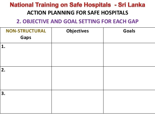 National Training on Safe Hospitals Sri Lanka Worksheets Module – Goals and Objectives Worksheet