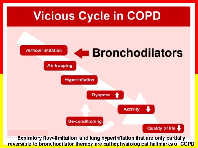asthma and inhaled corticosteroids and shorter in stature