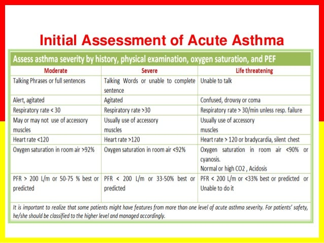 Can an adult develop asthma