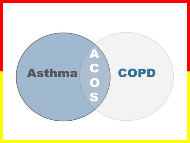 Asthma-COPD Overlap Syndrome (ACOS)