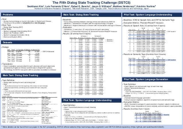 The Fifth Dialog State Tracking Challenge (DSTC5) Seokhwan Kim1 , Luis Fernando D'Haro1 , Rafael E. Banchs1 , Jason D. Wil...