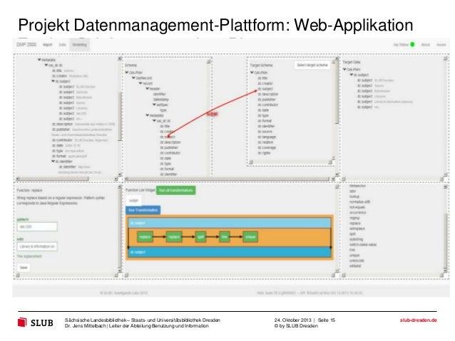 Projekt Datenmanagement-Plattform: Web-Applikation Zweiter Schritt zu neuartiger Discovery  Sächsische Landesbibliothek – ...