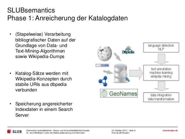 SLUBsemantics Phase 1: Anreicherung der Katalogdaten • (Stapelweise) Verarbeitung bibliografischer Daten auf der Grundlage...