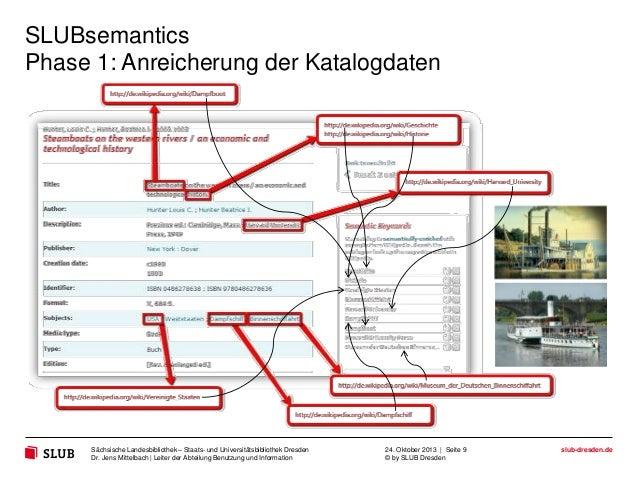 SLUBsemantics Phase 1: Anreicherung der Katalogdaten  Sächsische Landesbibliothek – Staats- und Universitätsbibliothek Dre...