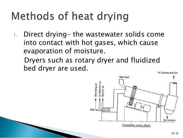 1. Direct drying- the wastewater solids come  into contact with hot gases, which cause  evaporation of moisture.  Dryers s...