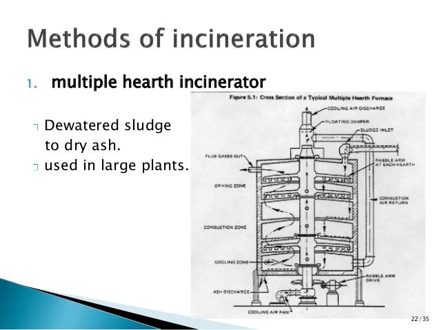 1. multiple hearth incinerator  Dewatered sludge  to dry ash.  used in large plants.  22/35