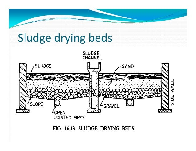 Sludge Management And Sludge Digesters