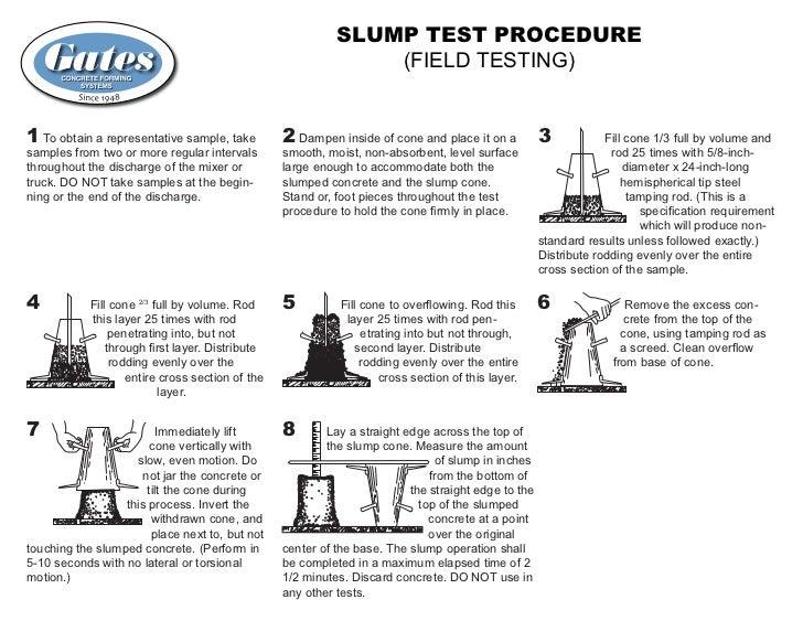 Bt 1 Slump Test Procedure