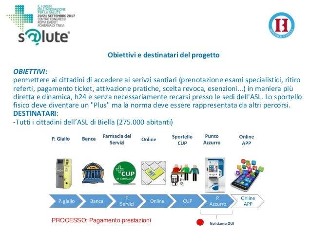 OBIETTIVI: permettere ai cittadini di accedere ai serivzi santiari (prenotazione esami specialistici, ritiro referti, paga...