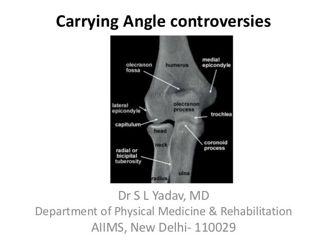 Carrying Angle controversies Dr S L Yadav, MD Department of Physical Medicine & Rehabilitation AIIMS, New Delhi- 110029