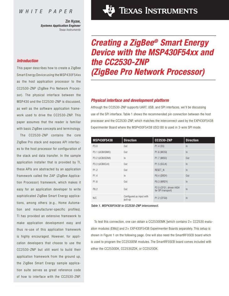 thesis report on zigbee Brad bowers takes a closer look at the zigbee protocol, some of the attacks that have been leveraged against it, and the security tools that penetration testers can use.