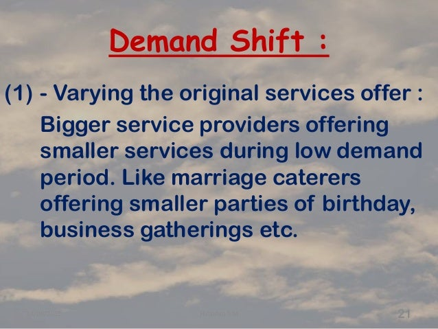 Services marketing demand capacity 1 21 fandeluxe Gallery