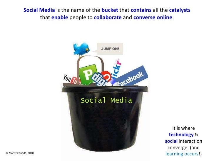 SocialMedia is the name of the bucketthat contains all the catalysts                    that enable people to collaborate ...