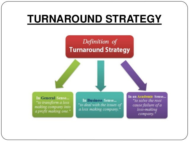 Indian company turnaround strategy