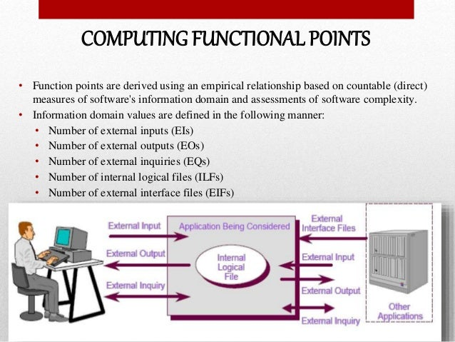 • Function points are derived using an empirical relationship based on countable (direct) measures of software's informati...