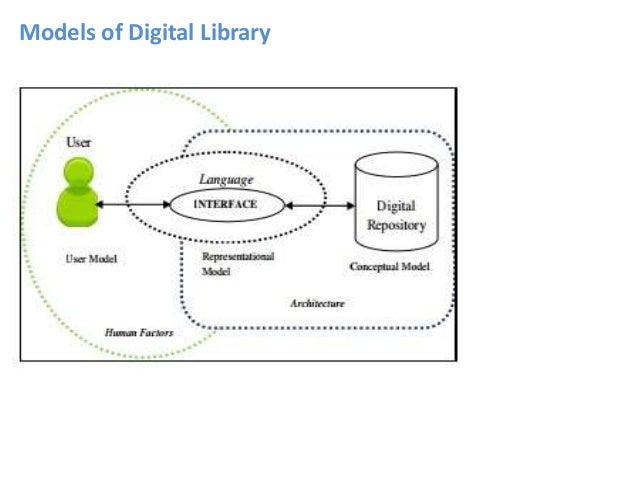 DIGITAL LIBRARY ARCHITECTURE