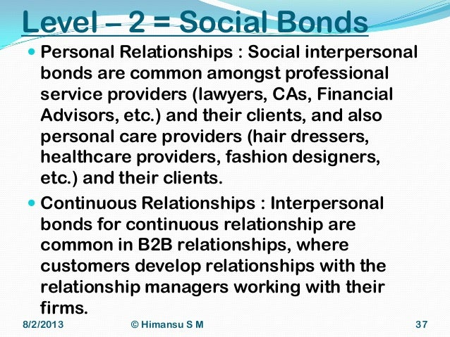 interpersonal relationship and social care Individuals who are compatible with each other enter into an interpersonal relationship let us go through the different types of interpersonal relationships.