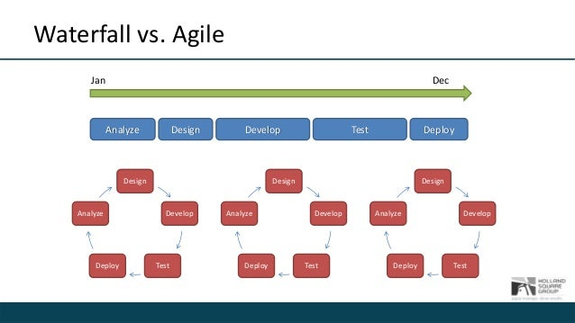 Scrum master agile project manager a tale of two roles for Project management vs agile