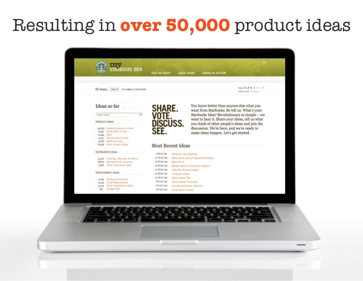 Resulting in over 50,000 product ideas