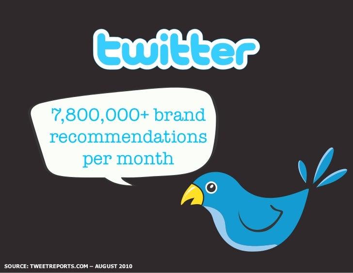 Update TweetDeck  Co-Tweet  Seesmic  Hootsuite TwitterFeed   DisqusIntenseDebate FriendFeed  Ping.FM