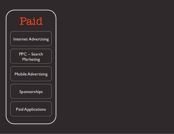 PaidInternet Advertising   PPC – Search    MarketingMobile Advertising   Sponsorships Paid Applications