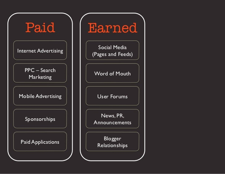 Paid                  Earned                             Social Media 	Internet Advertising	                          (Pag...