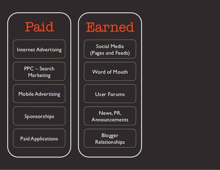 Paid                  Earned                             Social Media Internet Advertising                          (Pag...