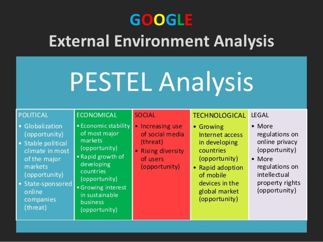 Google Pestel/PESTLE Analysis