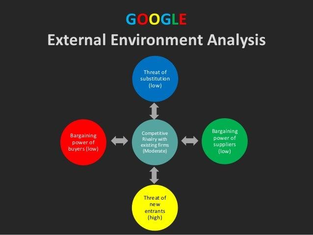 macro environmental analysis for strategic management pdf