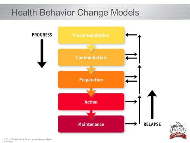 models of health behavior The health belief model (hbm) is a psychological model that attempts to explain and predict health behaviors this is done by focusing on the attitudes and beliefs of individuals the hbm was first developed in the 1950s by social psychologists hochbaum, rosenstock and kegels working in the us public health services.