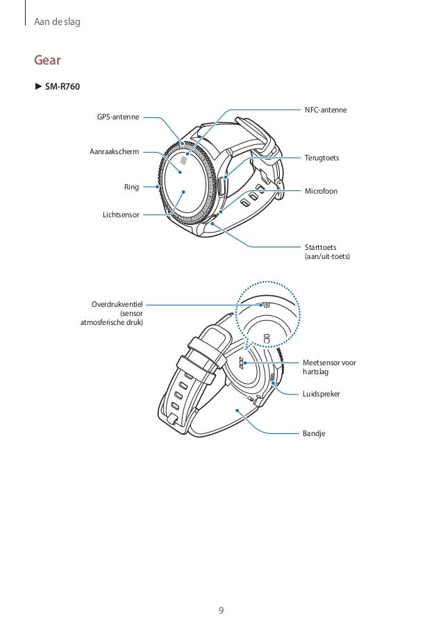 Samsung Gear S3 User Manual Sm R760 R770 for Nederlands
