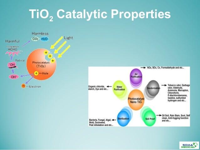 TiO2 Catalytic Properties