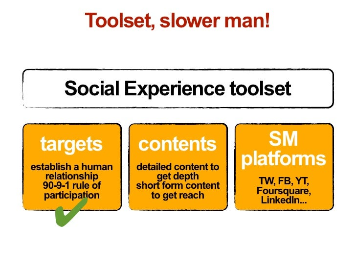 Social Customer Engagement Toolset Amp How To Make A Plan