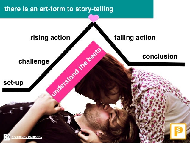 set-up challenge rising action climax falling action conclusion understand the beats COURTNEY CARMODY there is an art-form...