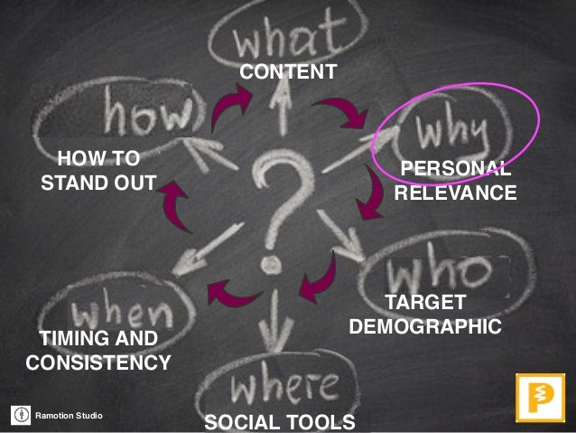 Ramotion Studio CONTENT PERSONAL RELEVANCE TARGET  DEMOGRAPHIC SOCIAL TOOLS TIMING AND CONSISTENCY HOW TO  STAND OUT