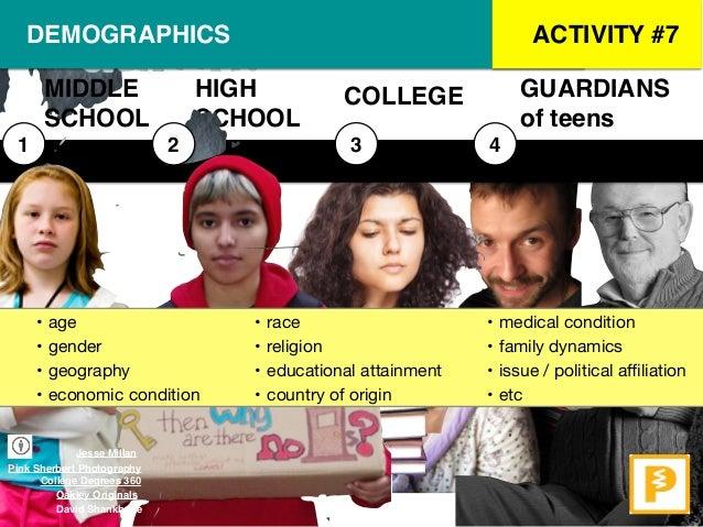 COLLEGE GUARDIANS of teens HIGH SCHOOL 1 2 3 4 Jesse Millan Pink Sherbert Photography College Degrees 360 Oakley Original...