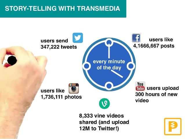 STORY-TELLING WITH TRANSMEDIA 8,333 vine videos shared (and upload 12M to Twitter!)