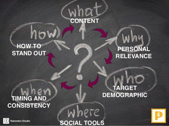 Social Media for Student Social Entrepreneurs