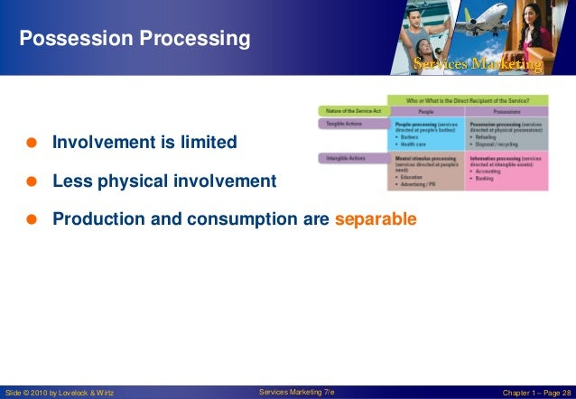 Possession Processing   Involvement is limited  Less physical involvement  Production and consumption are separable  Sl...