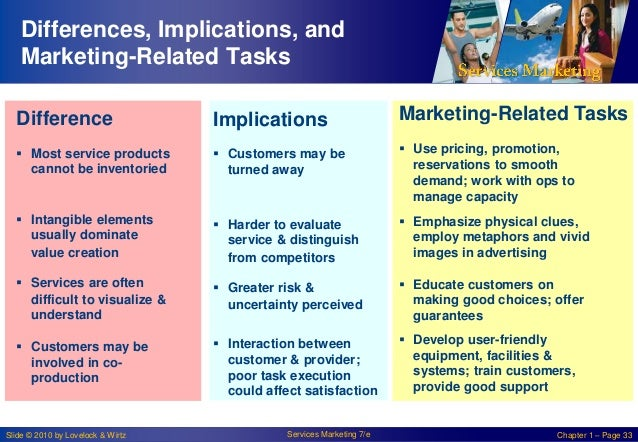 Differences, Implications, and Marketing-Related Tasks Difference  Implications  Marketing-Related Tasks   Most service p...