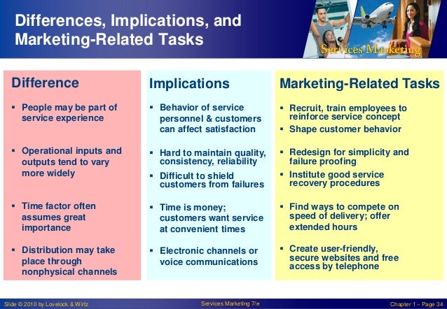 Differences, Implications, and Marketing-Related Tasks Difference  Implications  Marketing-Related Tasks   People may be ...