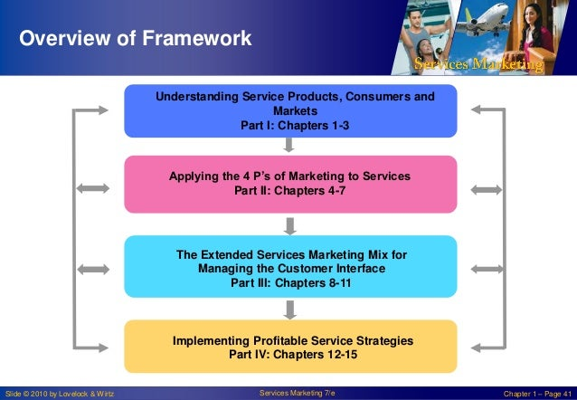 Overview of Framework Understanding Service Products, Consumers and Markets Part I: Chapters 1-3  Applying the 4 P's of Ma...