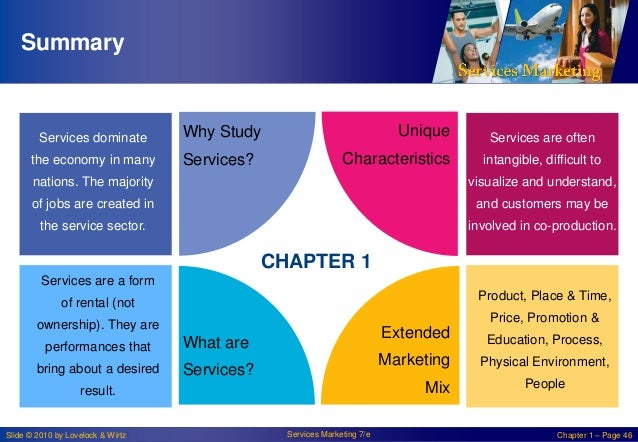 Summary  Services dominate the economy in many  Services?  Unique  Why Study  Characteristics  Services are often intangib...