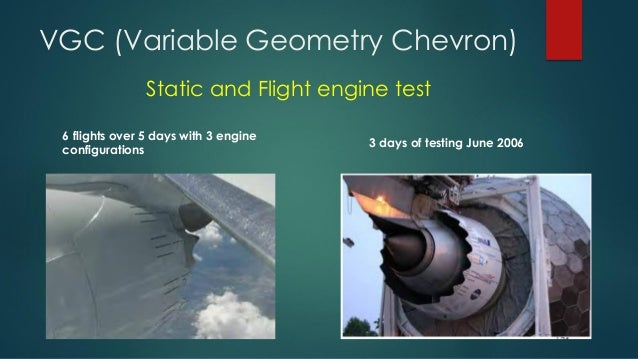 Application of shape memory alloys in Aerospace industries